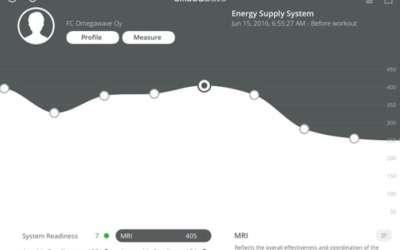 """Kérdezd az Omegawave-et: Energiaellátó rendszerek és """"a pumpálás"""""""